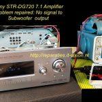 Sony STR-DG720 7.1 Amplifier